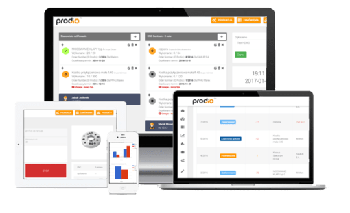Program do zarządzania produkcją przez Internet dostępny na różnych urządzeniach.
