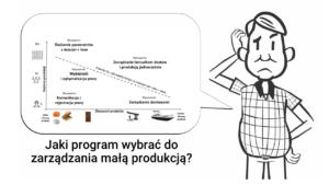 ERP czy program produkcyjny - tytul posta