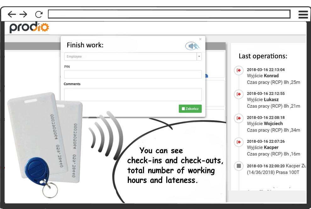 Rejestracja czasu pracy (RCP) - za pomocą breloczków RFID