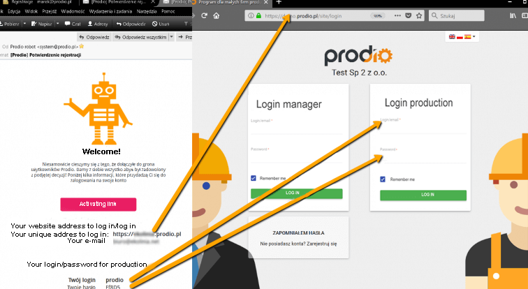 login production